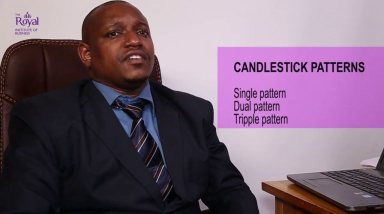 Candlestick Patterns/Types